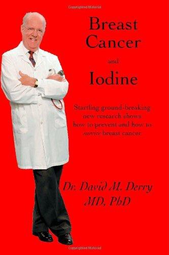 Iodine and breast cancer prevention