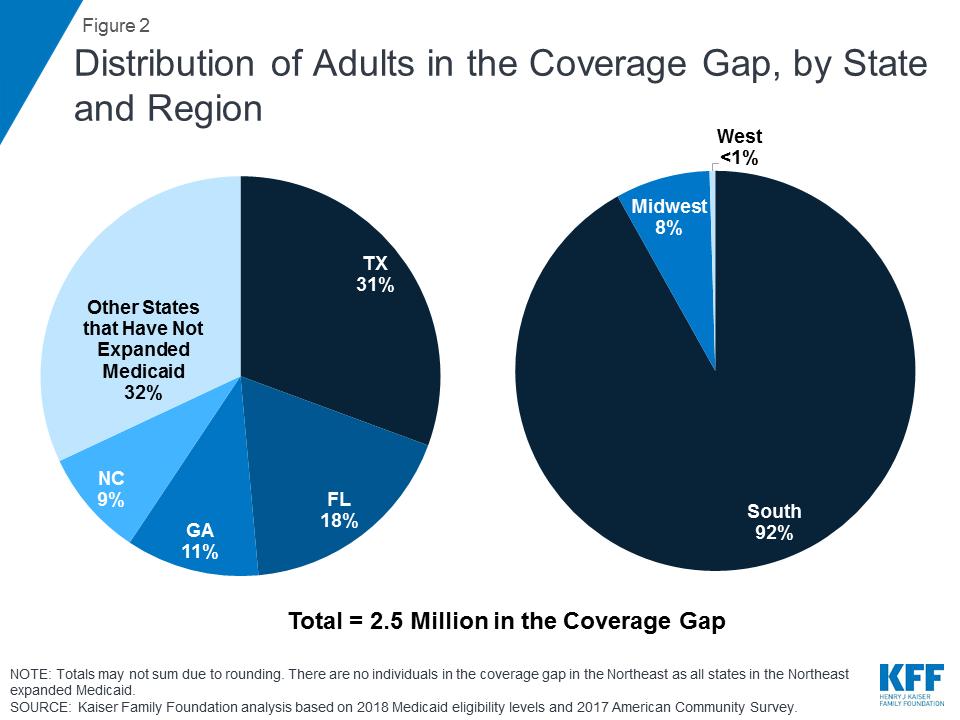 Pa adult basic health insurance