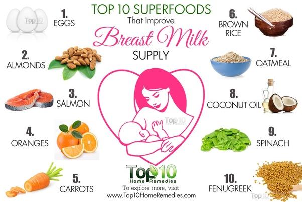 Breast make milk more