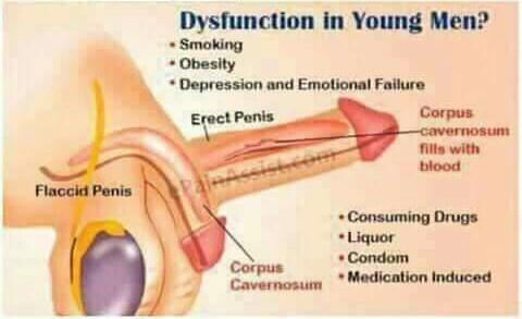 Excessive masturbation cause frequent urination