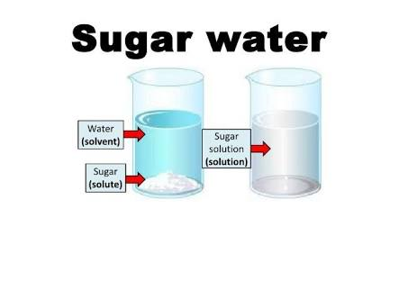 Salt and water mixture