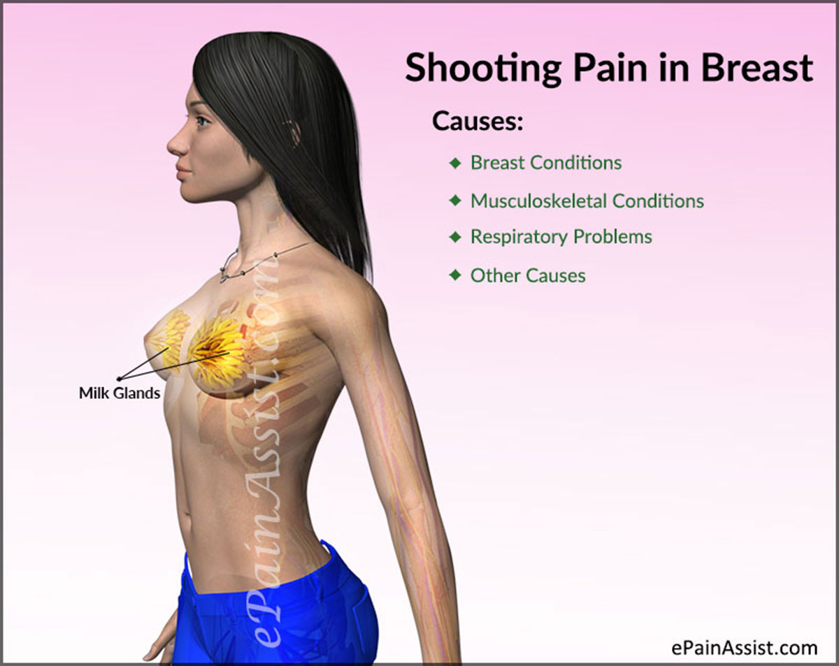 Sharp pain on side of breast