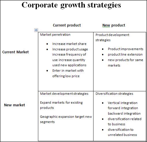 Market penetration strategy examples